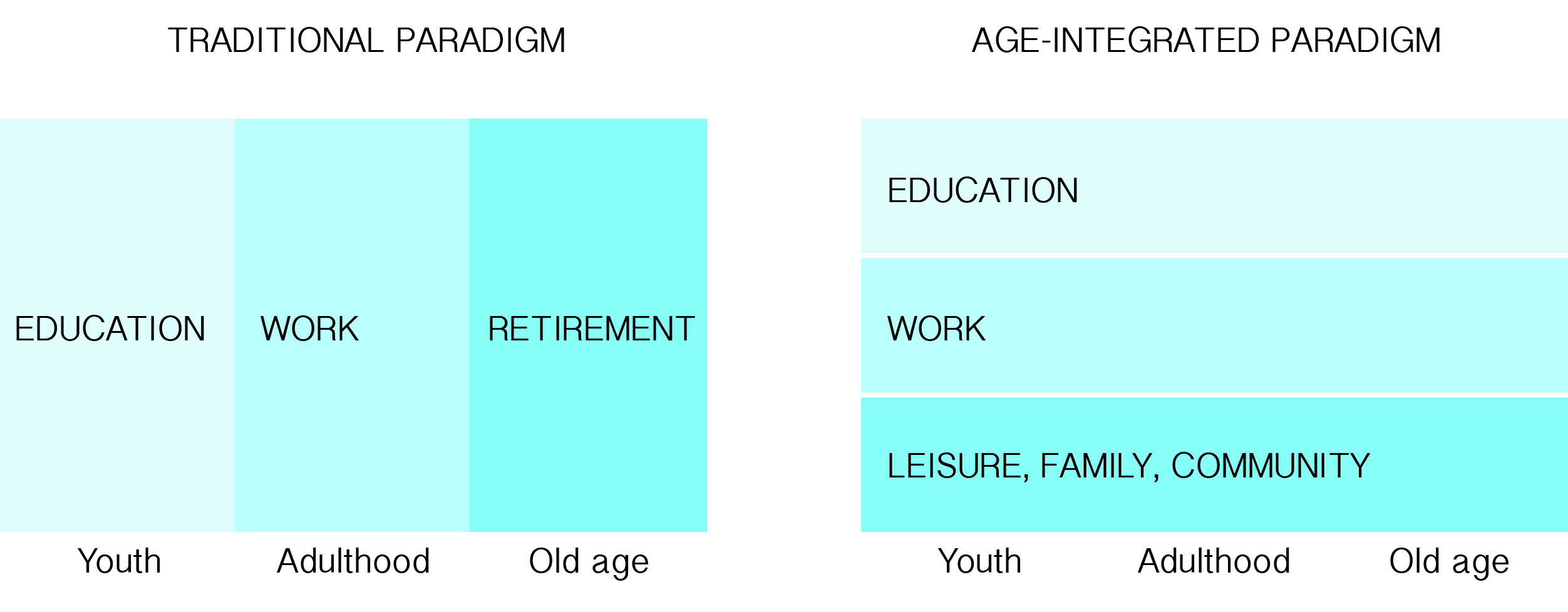 aging populations Image1-ParadigmShift