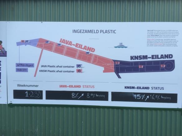 PLASTIC RACE WEEK 2